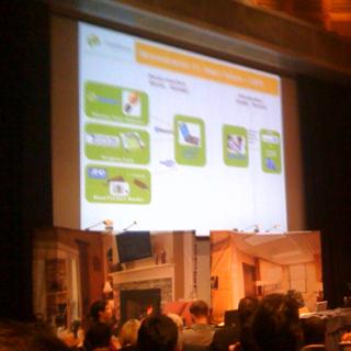 Connected Health Symposium Recap